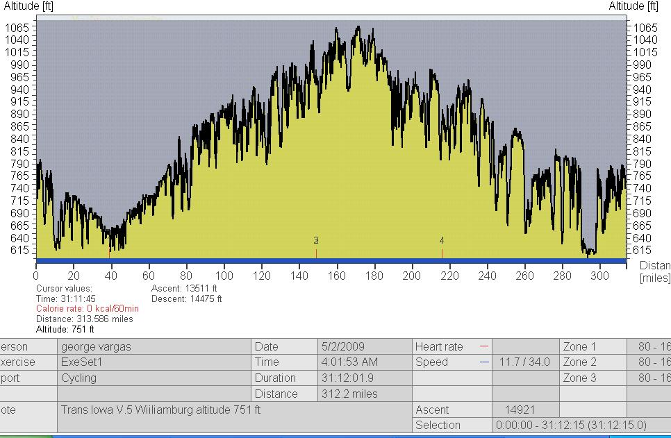 trans iowa elevation chart george s epic adventures george s epic adventures